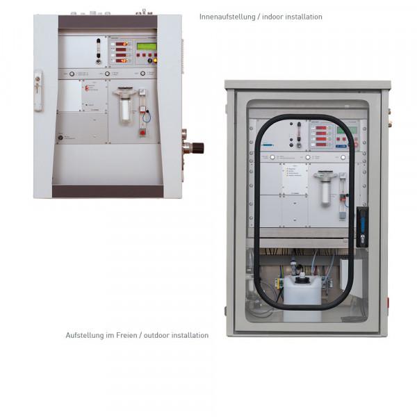 Biogas_eichfaehige-Messung-innen-aussen