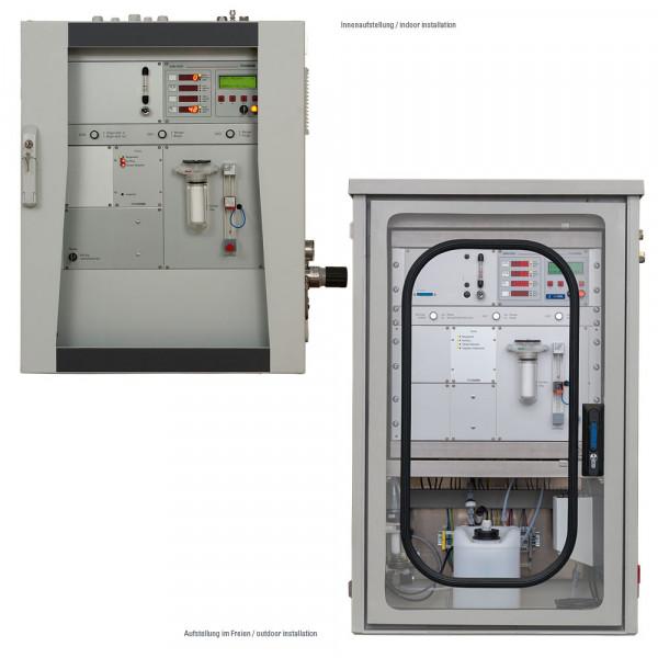 Biogas-Eichfaehige-Messung-innen-aussen